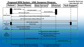 proposed rpm system no logo.jpg
