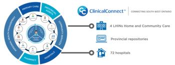 patient meets provider visual.png