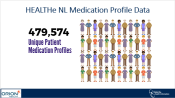 medication profile data.png