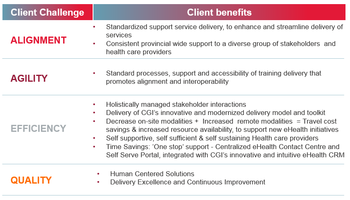ehealth delivery model benefits.png